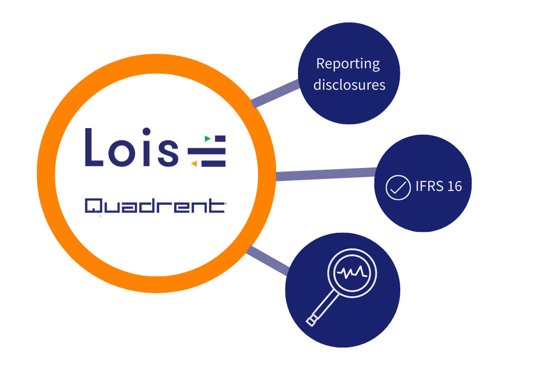 A closer look at reporting IFRS 16 disclosures and your solutions